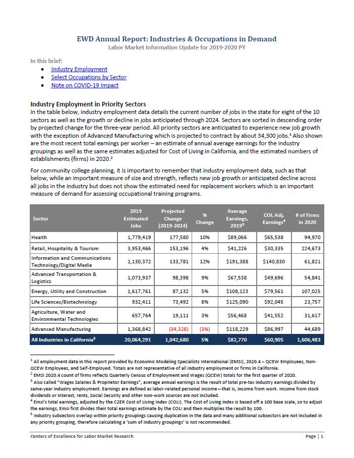 EWD Annual Report